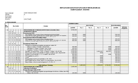 Contoh Kronologis Kegiatan Rapat Kerja by Contoh Rencana Kegiatan Anggaran Sekolah Rkas Apbs