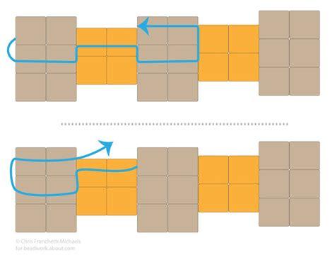 Two-drop Peyote Stitch Diagram