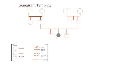 genogram template  lara madden  prezi
