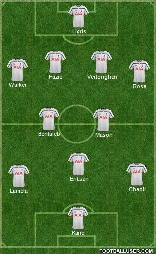 Tottenham vs Chelsea Preview, Team News, Likely Line-Ups ...