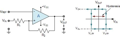 Amp Comparator The Circuit