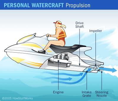 Jet Vs Prop Ski Boat by R 12x Turbo Honda Waverunner Honda Tech Honda Forum