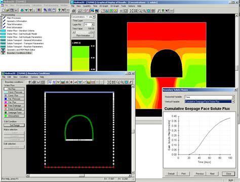 groundwatersoftwarecom groundwater vistas modflow interface