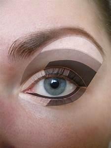 Eye Makeup Diagram U2026