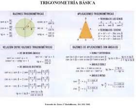 home interior trigonometriabasica formulas basicas de trigonometria