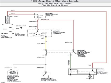 1996 jeep grand electrical diagram wiring forums