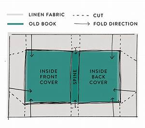 Diy Linen Covered Books