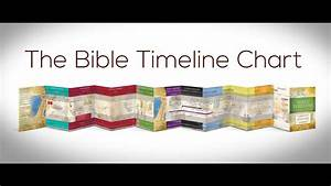 Books Of The Bible Chart Free The Bible Timeline Chart Youtube