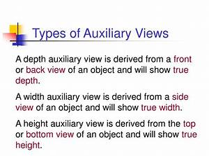 PPT - Definition - Auxiliary Views PowerPoint Presentation ...