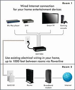 For Smart Tv Wiring Diagram