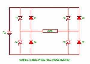 Single Phase Full Bridge Inverter