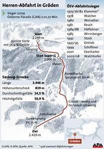 Netto Lohn Berechnen : man soll siege nicht erzwingen ski alpin herren weltcup sport ~ Themetempest.com Abrechnung