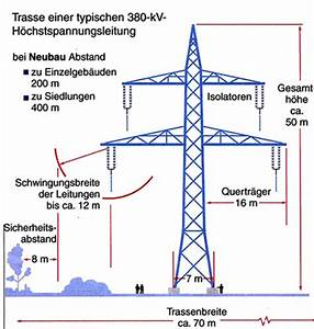 Unterschied Kabel Leitung : hochspannungsleitung aufbau industriewerkzeuge ausr stung ~ Yasmunasinghe.com Haus und Dekorationen