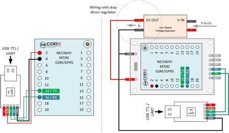 wiring  neoway industrial type   gsmgprs