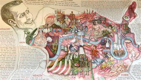 mind map creative examples  high school