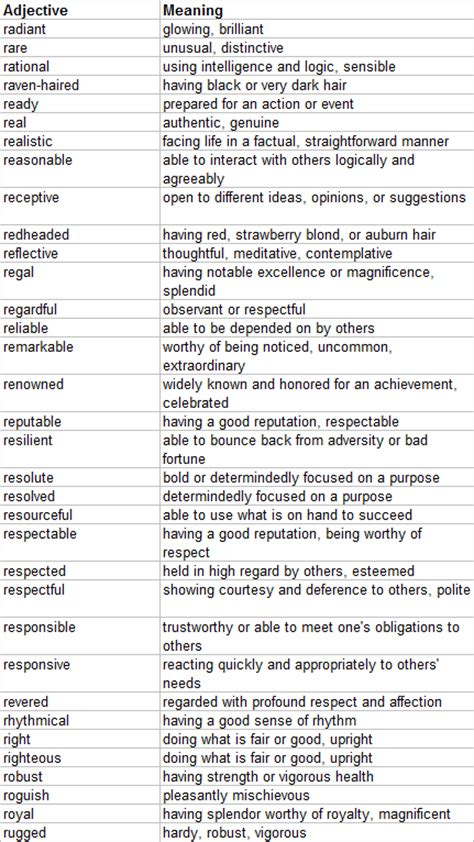 adjectives that start with the letter n what are some positive adjectives starting with r quora 20396