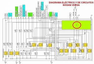 Cableado Y Localizaci U00f3n Unidades El U00e9ctricas Nissan Versa
