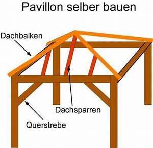 Dach Selber Bauen : die besten 17 ideen zu pavillon selber bauen auf pinterest ~ Lizthompson.info Haus und Dekorationen