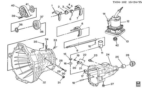 Chevy Manual Nv3500 Transmission Diagram by 5 Speed Manual Transmission