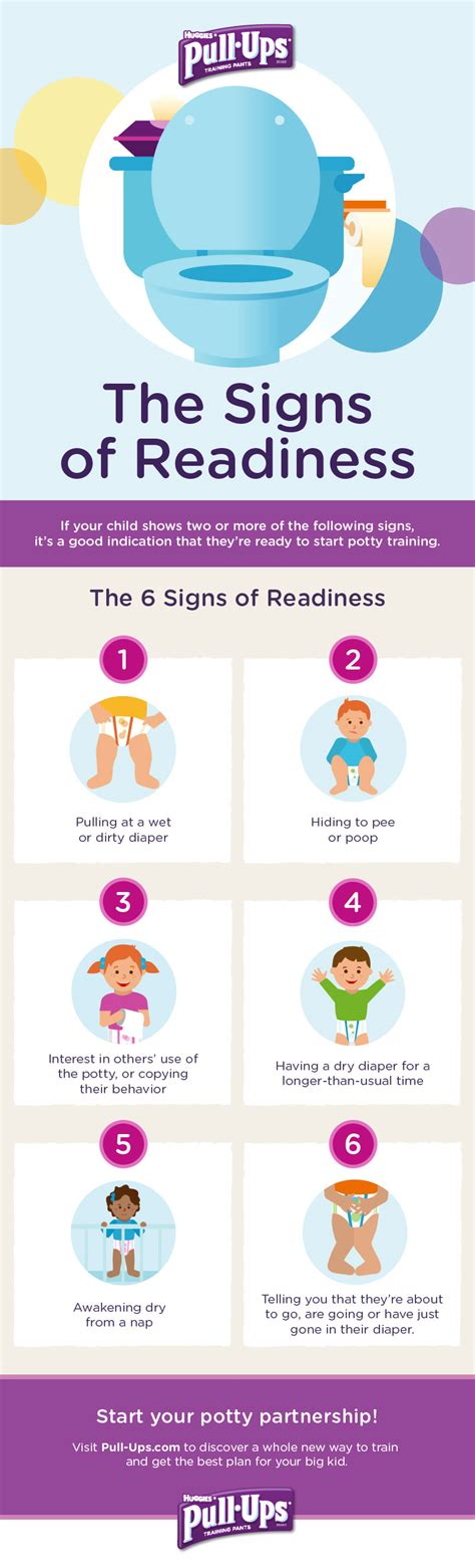 signs  potty training readiness pull ups