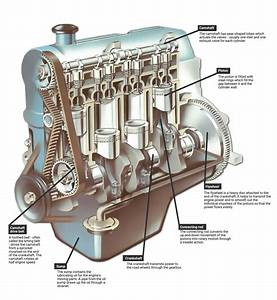 Basic Car Engine Parts Diagram
