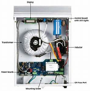 500w Solar Inverter Grid Tie Wiring Diagram