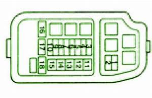 2001 Mitsubishi Rosa Ignition Switch Fuse Box Diagram