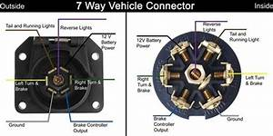 Replacing A Big Rig Tractor Trailer Wiring Harness With A