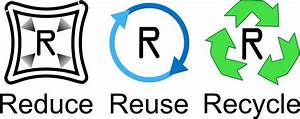 How to Recycle? - Recycle Guide - A Resource for ...