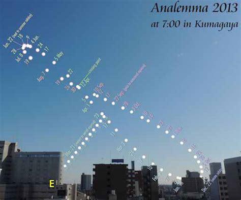 winter solstice  analemma