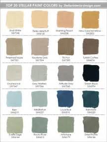 2017 Top Interior Paint Colors