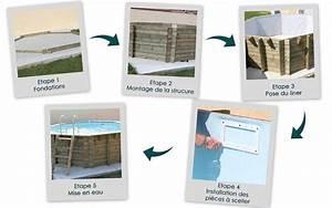conception et plan montage piscine hors sol 1000 With petite piscine rectangulaire gonflable 5 nivrem terrasse bois piscine tubulaire diverses