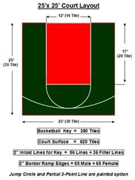 outdoor court dimensions 20 x 25 dimensions of backyard basketball half court google search barn pinterest