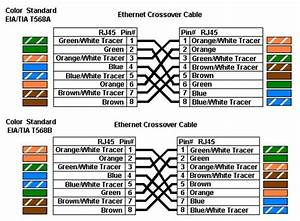 14 New Ethernet Cable Wiring Diagram T568b Color Chart
