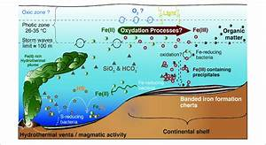 Hcl Dissolved In Water Diagram