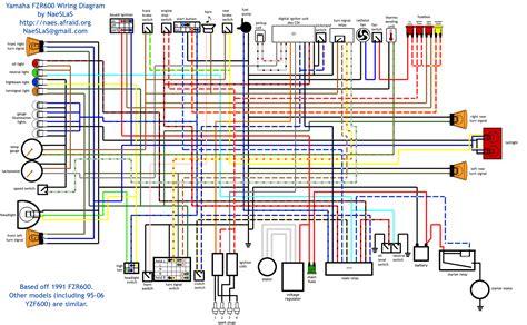 1999 yamaha r6 wiring diagram dejual