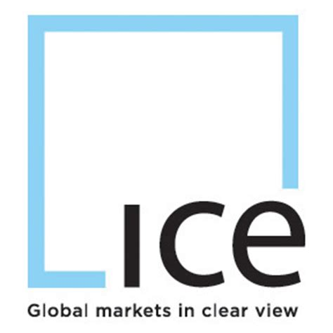 ICE Clear Credit