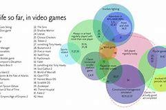 Hd wallpapers venn diagram games 67mobiledesktop hd wallpapers venn diagram games ccuart Image collections