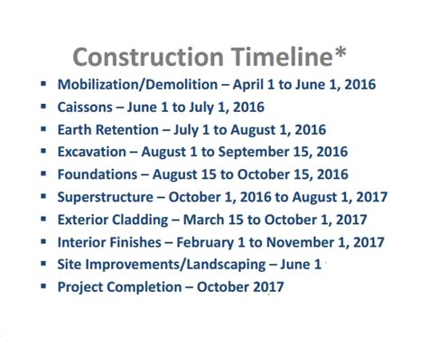 sample construction timeline templates
