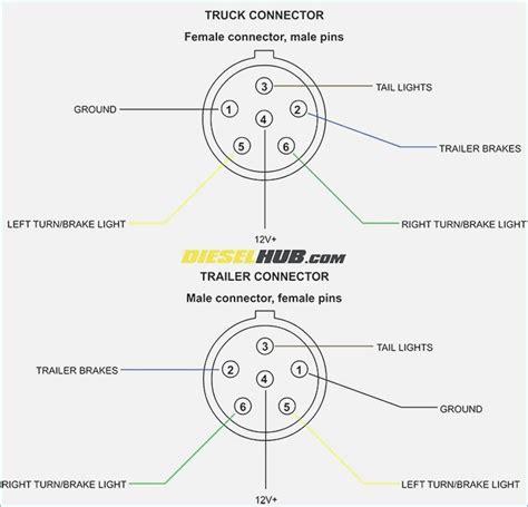 6 pin trailer wiring diagram diagrams autosmoviles