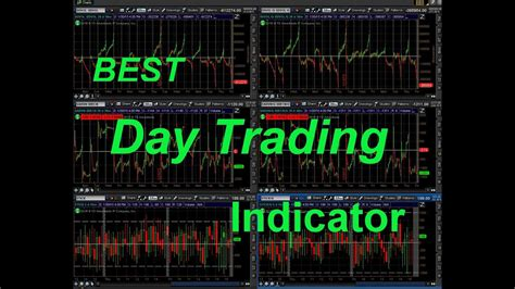 best broker for trading best day trading indicators for stocks options and