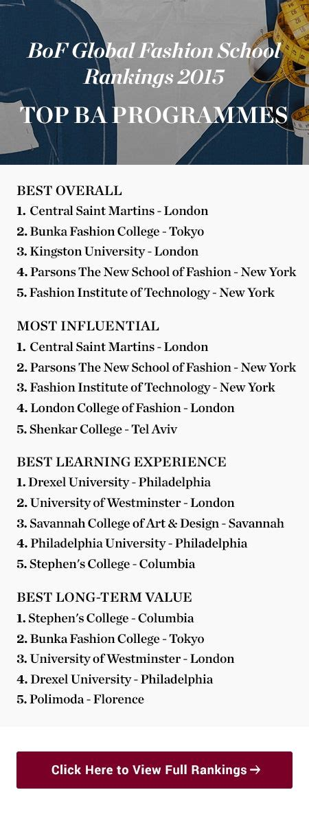 Is Fashion Education Selling A False Dream?  Education. Lung Point Sign Signs Of Stroke. Disease Signs Of Stroke. Trust Issue Signs. Number 10 Signs Of Stroke. Detect Signs. Tumblr Band Signs Of Stroke. Lunch Box Signs Of Stroke. Lung Diseases Signs