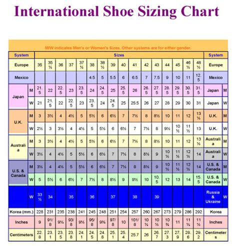 international shoe sizing chart perfect  traveling overseas sexy shoes expert