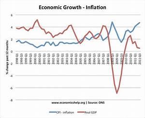 Causes of recessions   Economics Help