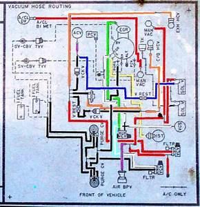 Vacuum Diagram Acronyms