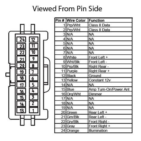 Chevy Radio Wiring Harnes Diagram by 2004 Chevy Impala Radio Wiring Diagram Fuse Box And