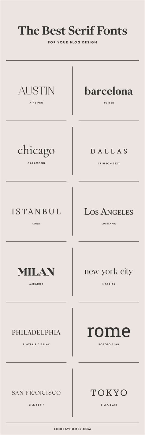 Best Fonts For Web Pages The Best Serif Fonts For Designs I M Font