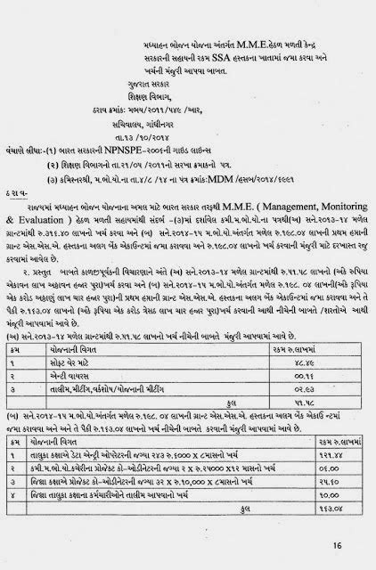 ALL EDUCATION NEWS: LOWER PRIMARY BHARTI:-FORM SATHE JOIN