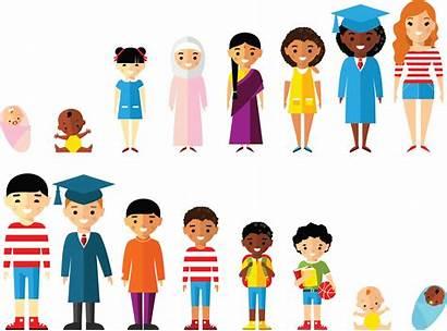Child Development Clipart Adolescent Toddler Transparent Milestone