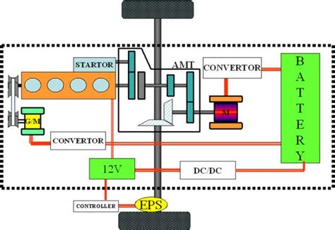 Circuit Diagram Of Battery Charging System
